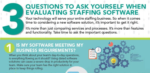 3 Questions to Ask When Evaluting Staffing Software - crop.jpg